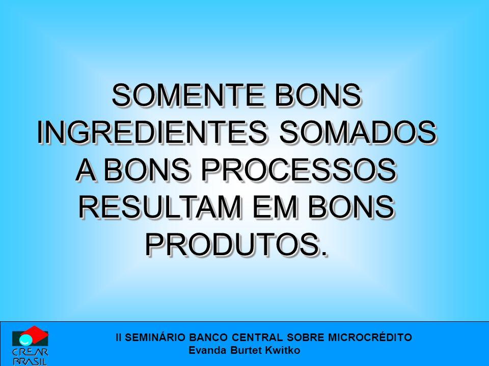 II SEMINÁRIO BANCO CENTRAL SOBRE MICROCRÉDITO Evanda Burtet Kwitko SOMENTE BONS INGREDIENTES SOMADOS A BONS PROCESSOS RESULTAM EM BONS PRODUTOS.