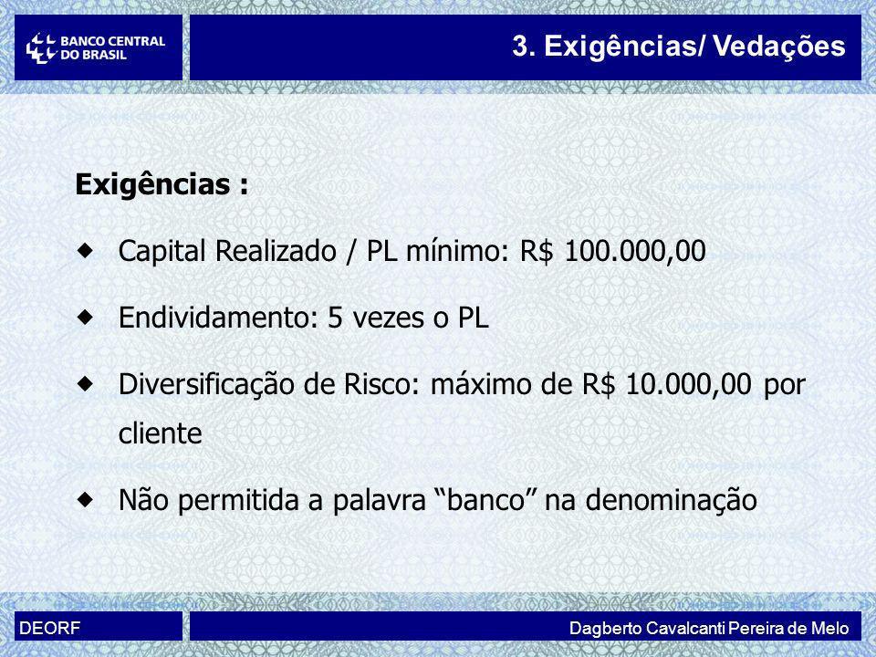 Dagberto Cavalcanti Pereira de Melo DEORF Exigências : Capital Realizado / PL mínimo: R$ 100.000,00 Endividamento: 5 vezes o PL Diversificação de Risc