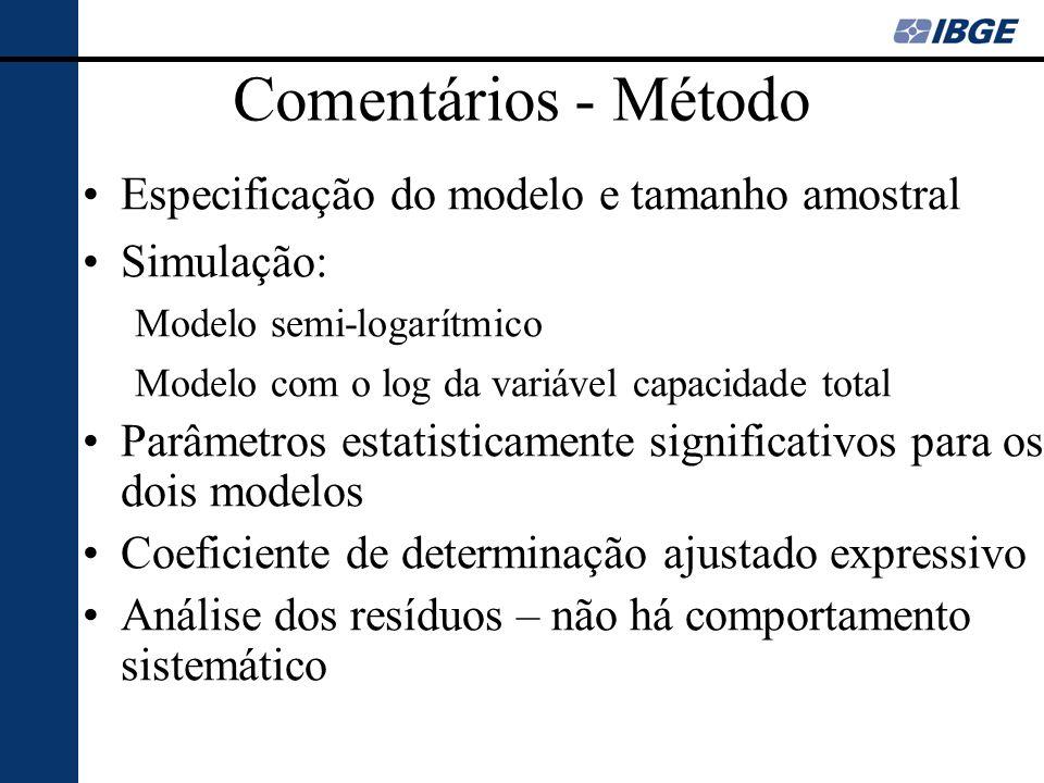 Comentários - Método Especificação do modelo e tamanho amostral Simulação: Modelo semi-logarítmico Modelo com o log da variável capacidade total Parâm