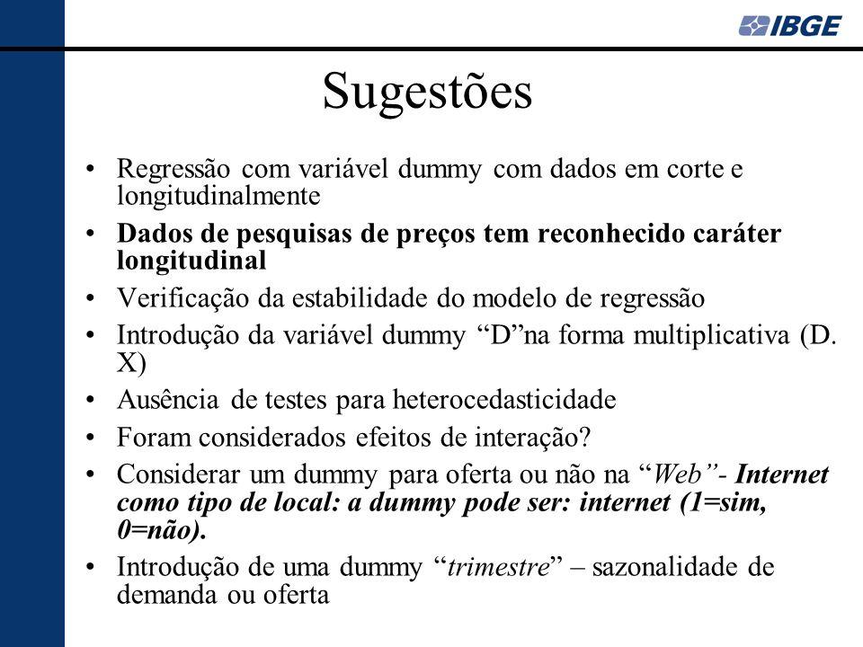 Sugestões Regressão com variável dummy com dados em corte e longitudinalmente Dados de pesquisas de preços tem reconhecido caráter longitudinal Verifi