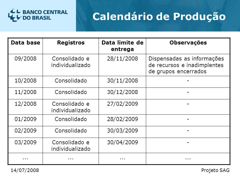 14/07/2008Projeto SAG Calendário de Produção Data baseRegistrosData limite de entrega Observações 09/2008Consolidado e individualizado 28/11/2008Dispe