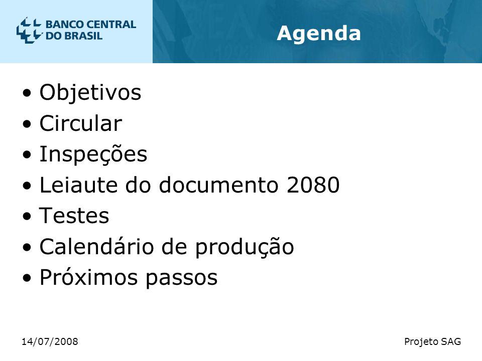 Projeto SAG Agenda Objetivos Circular Inspeções Leiaute do documento 2080 Testes Calendário de produção Próximos passos