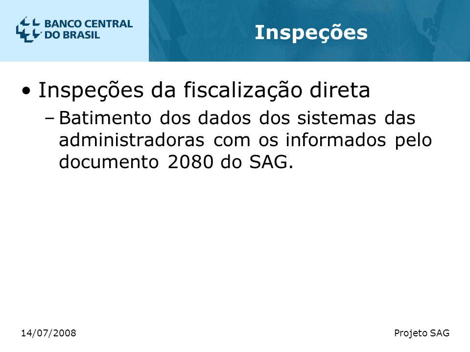 14/07/2008Projeto SAG Inspeções Inspeções da fiscalização direta –Batimento dos dados dos sistemas das administradoras com os informados pelo document