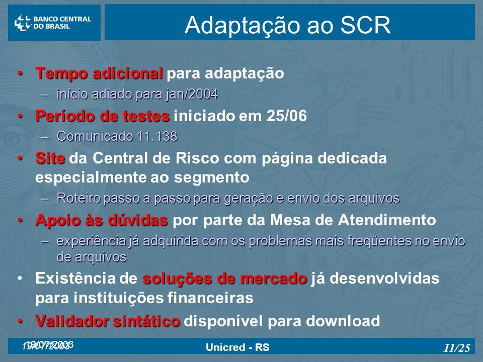 19/07/2003 Unicred - RS 11/25 Adaptação ao SCR Tempo adicionalTempo adicional para adaptação –início adiado para jan/2004 Período de testesPeríodo de