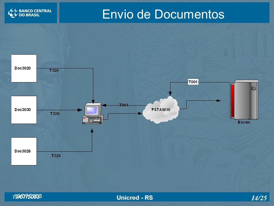 19/07/2003 Unicred - RS 14/25 Envio de Documentos