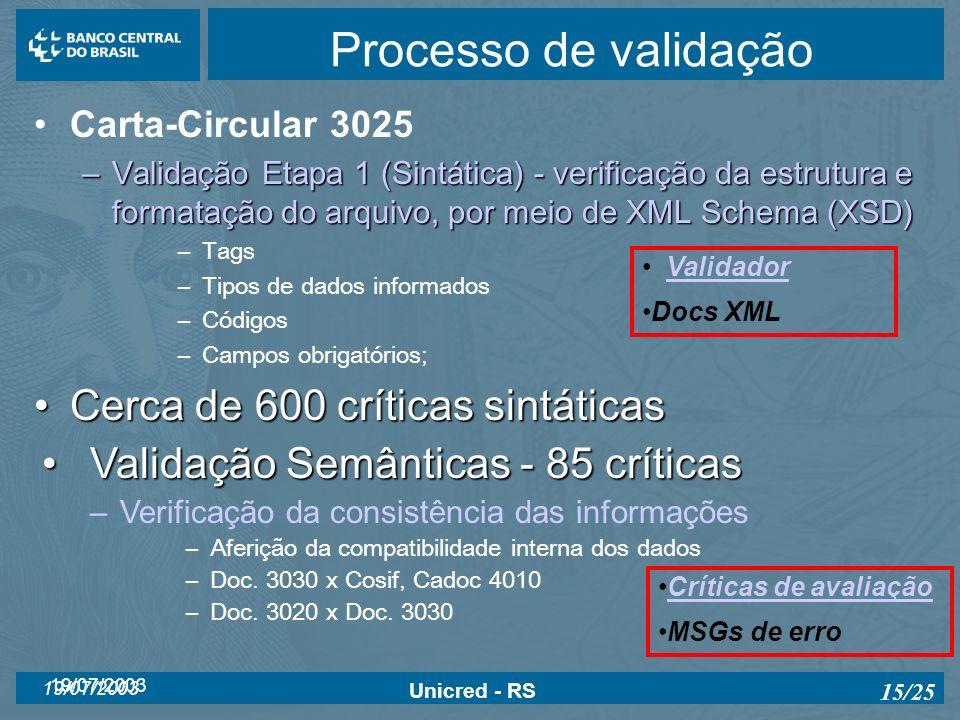 19/07/2003 Unicred - RS 15/25 Validação Semânticas - 85 críticas Validação Semânticas - 85 críticas –Verificação da consistência das informações –Afer