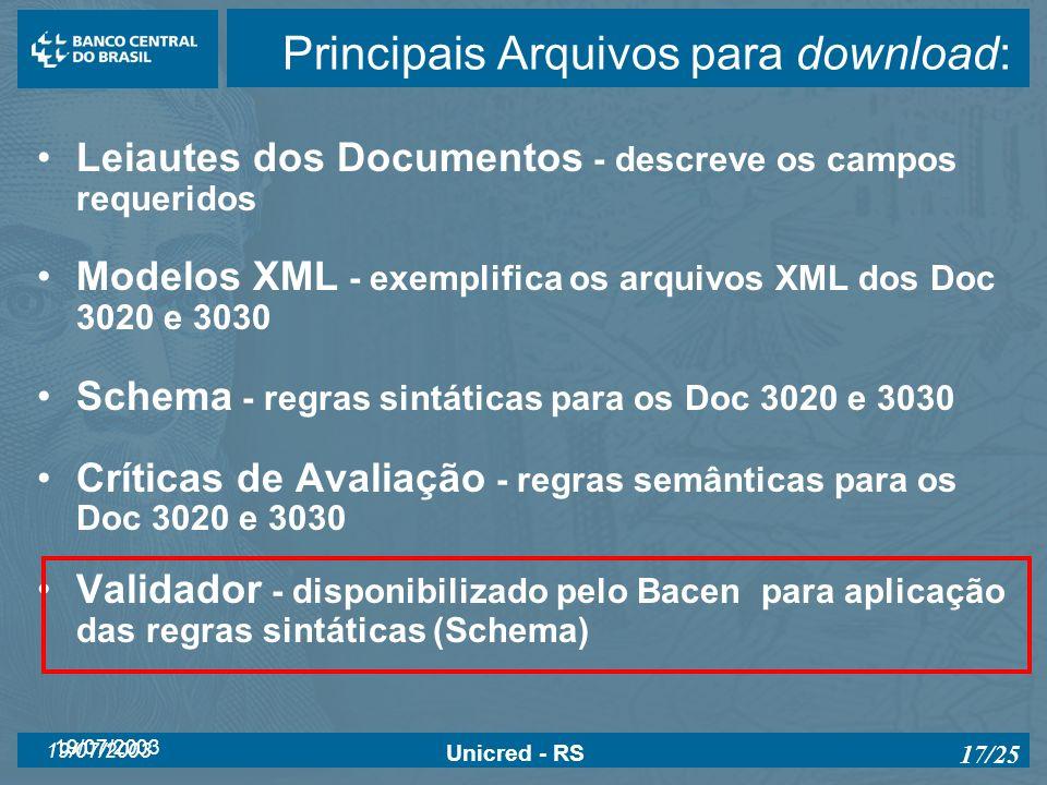 19/07/2003 Unicred - RS 17/25 Principais Arquivos para download: Leiautes dos Documentos - descreve os campos requeridos Modelos XML - exemplifica os