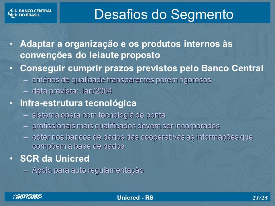 19/07/2003 Unicred - RS 21/25 Desafios do Segmento Adaptar a organização e os produtos internos às convenções do leiaute proposto Conseguir cumprir pr