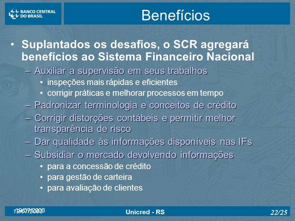 19/07/2003 Unicred - RS 22/25 Benefícios Suplantados os desafios, o SCR agregará benefícios ao Sistema Financeiro Nacional –Auxiliar a supervisão em s