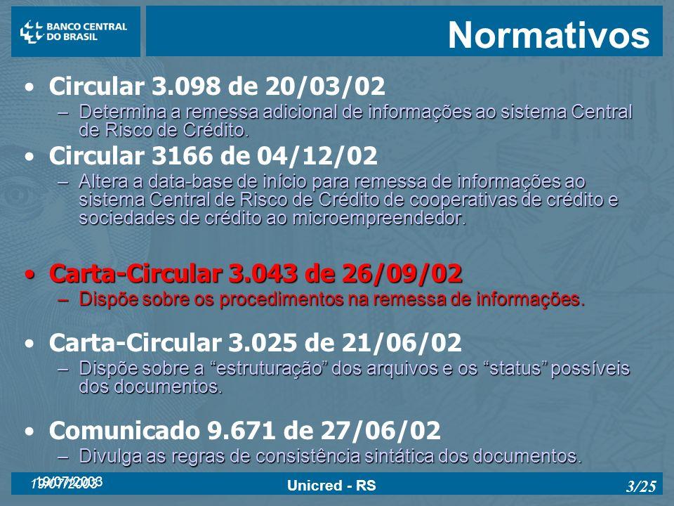19/07/2003 Unicred - RS 3/25 Normativos Circular 3.098 de 20/03/02 –Determina a remessa adicional de informações ao sistema Central de Risco de Crédit