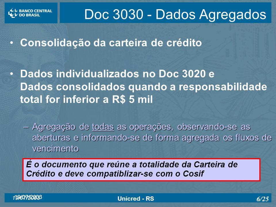 19/07/2003 Unicred - RS 6/25 Consolidação da carteira de crédito Dados individualizados no Doc 3020 e Dados consolidados quando a responsabilidade tot