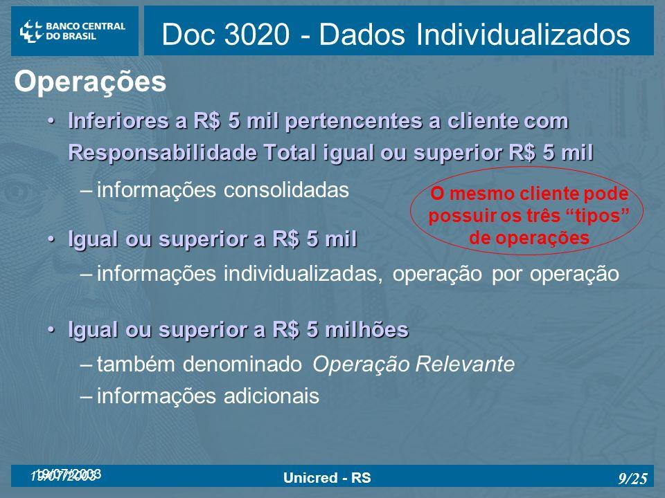19/07/2003 Unicred - RS 9/25 Doc 3020 - Dados Individualizados Operações Inferiores a R$ 5 mil pertencentes a cliente com Responsabilidade Total igual
