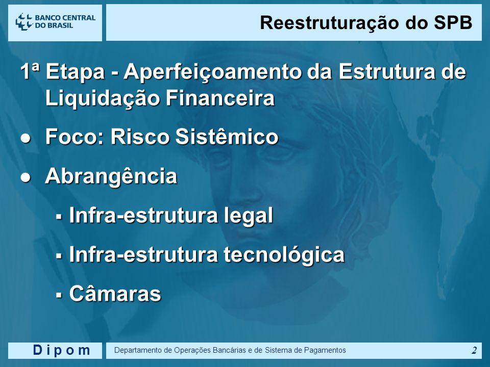 D i p o m Departamento de Operações Bancárias e de Sistema de Pagamentos 1 Título da Apresentação 1 Junho 2002 Sistema de Pagamentos Brasileiro Rumo à