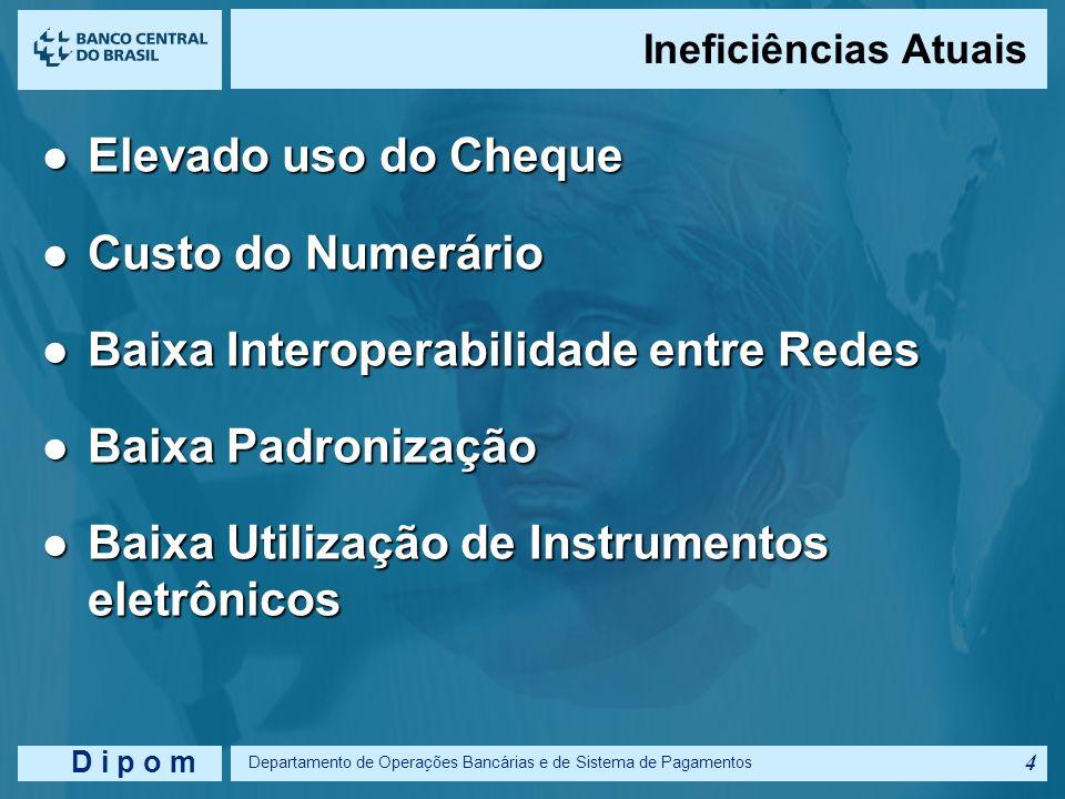 D i p o m Departamento de Operações Bancárias e de Sistema de Pagamentos 3 2ª Etapa - Instrumentos de Pagamentos Foco: Modernização Foco: Modernização