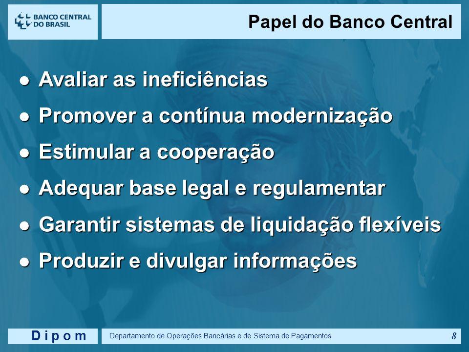 D i p o m Departamento de Operações Bancárias e de Sistema de Pagamentos 7 Benefícios para os Clientes Redução de custos Redução de custos Novos servi
