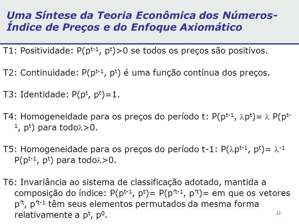 12 Uma Síntese da Teoria Econômica dos Números- Índice de Preços e do Enfoque Axiomático T1: Positividade: P(p t-1, p t )>0 se todos os preços são pos