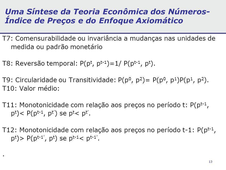 13 Uma Síntese da Teoria Econômica dos Números- Índice de Preços e do Enfoque Axiomático T7: Comensurabilidade ou invariância a mudanças nas unidades de medida ou padrão monetário T8: Reversão temporal: P(p t, p t-1 )=1/ P(p t-1, p t ).
