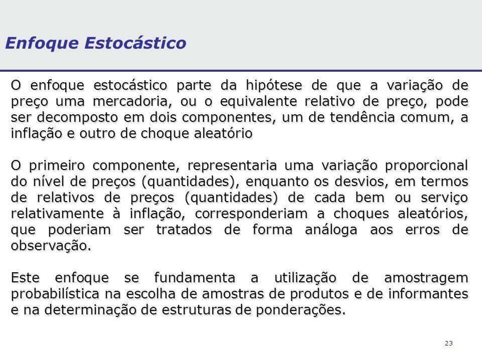 23 O enfoque estocástico parte da hipótese de que a variação de preço uma mercadoria, ou o equivalente relativo de preço, pode ser decomposto em dois