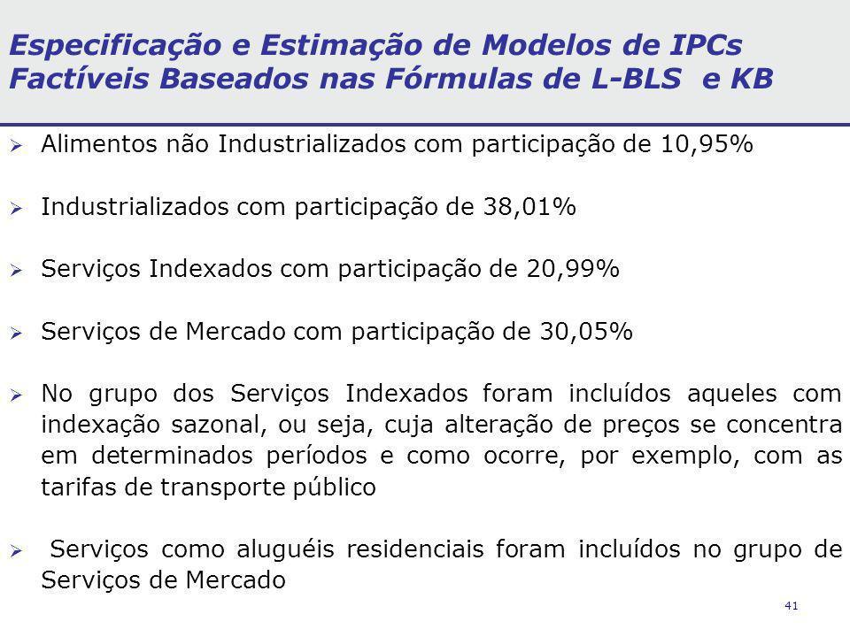 41 Especificação e Estimação de Modelos de IPCs Factíveis Baseados nas Fórmulas de L-BLS e KB Alimentos não Industrializados com participação de 10,95