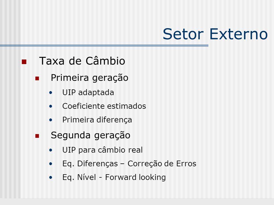 Setor Externo Taxa de Câmbio Primeira geração UIP adaptada Coeficiente estimados Primeira diferença Segunda geração UIP para câmbio real Eq.