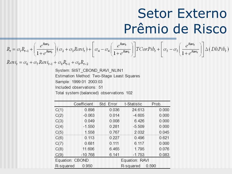 Setor Externo Prêmio de Risco System: SIST_CBOND_RAVI_NLIN1 Estimation Method: Two-Stage Least Squares Sample: 1999: :03 Included observations: 51 Total system (balanced) observations 102 CoefficientStd.