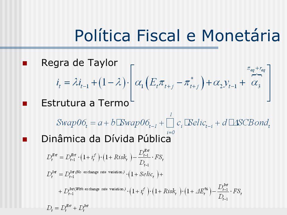 Política Fiscal e Monetária Regra de Taylor Estrutura a Termo Dinâmica da Dívida Pública