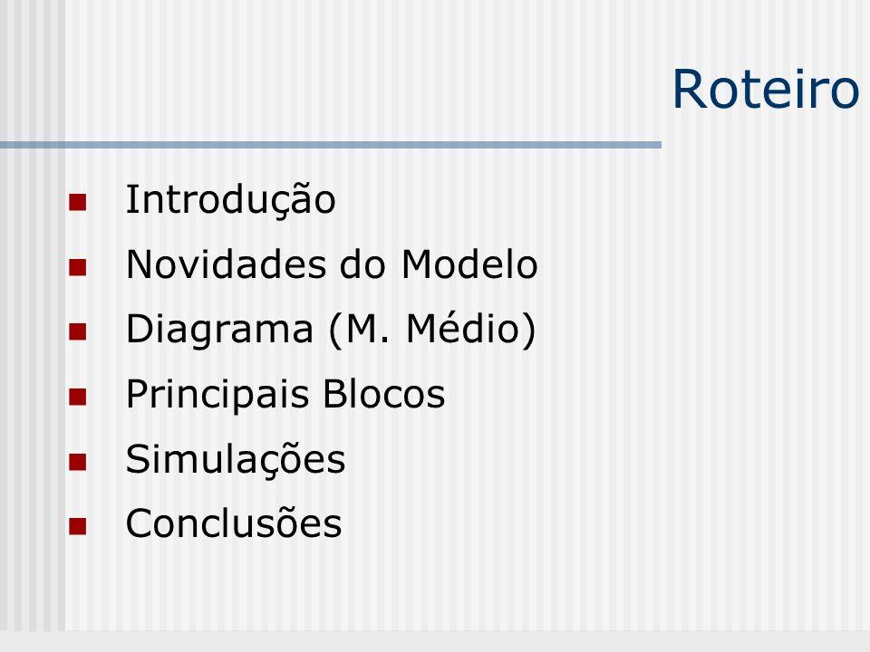 Roteiro Introdução Novidades do Modelo Diagrama (M. Médio) Principais Blocos Simulações Conclusões