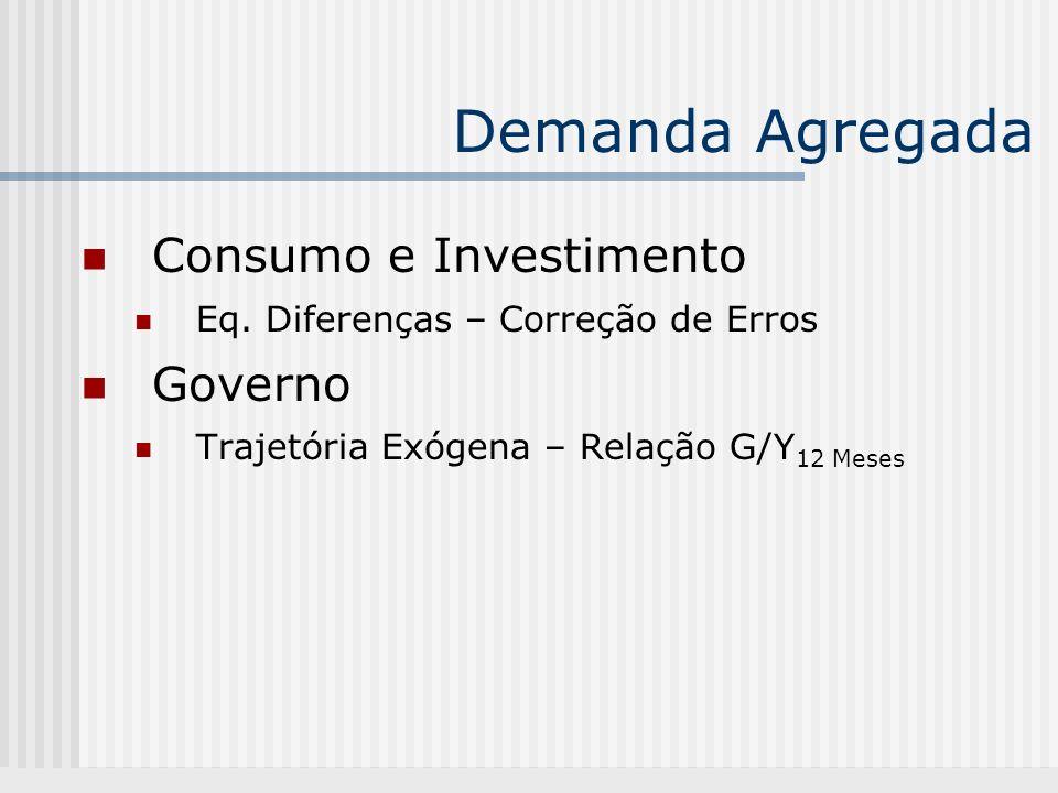 Demanda Agregada Consumo e Investimento Eq.