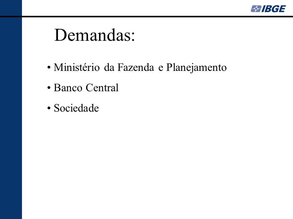 Demandas: Ministério da Fazenda e Planejamento Banco Central Sociedade