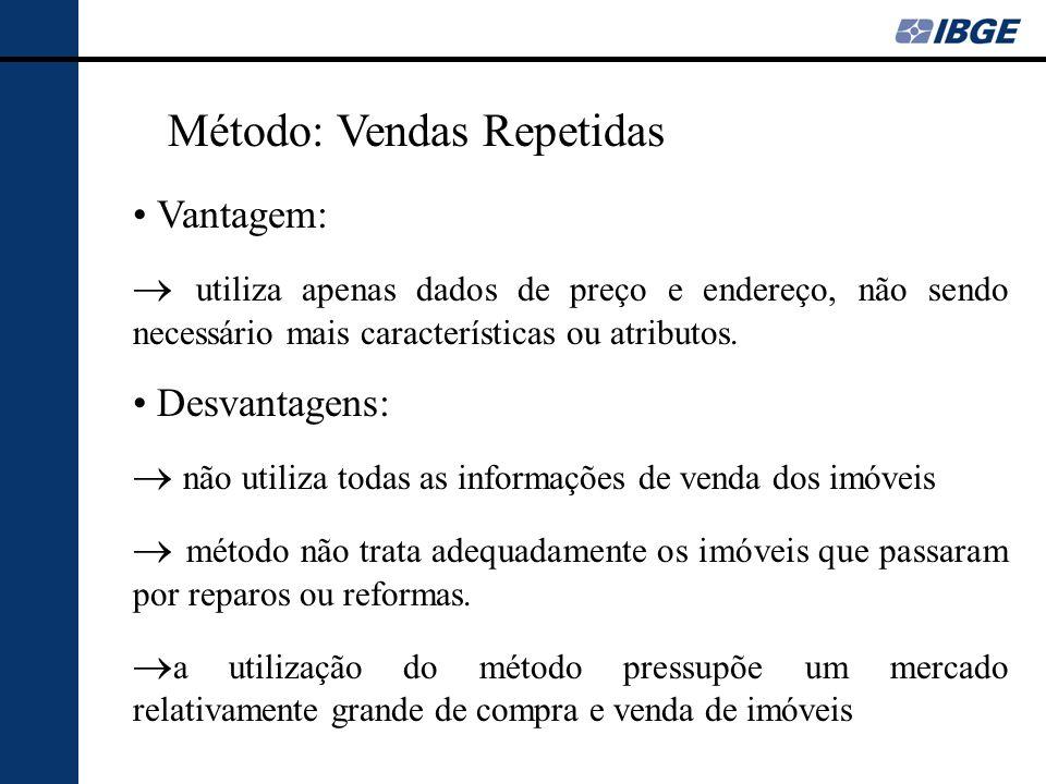 Método: Vendas Repetidas Vantagem: utiliza apenas dados de preço e endereço, não sendo necessário mais características ou atributos.