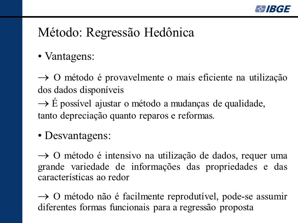 Método: Regressão Hedônica Vantagens: O método é provavelmente o mais eficiente na utilização dos dados disponíveis É possível ajustar o método a mudanças de qualidade, tanto depreciação quanto reparos e reformas.