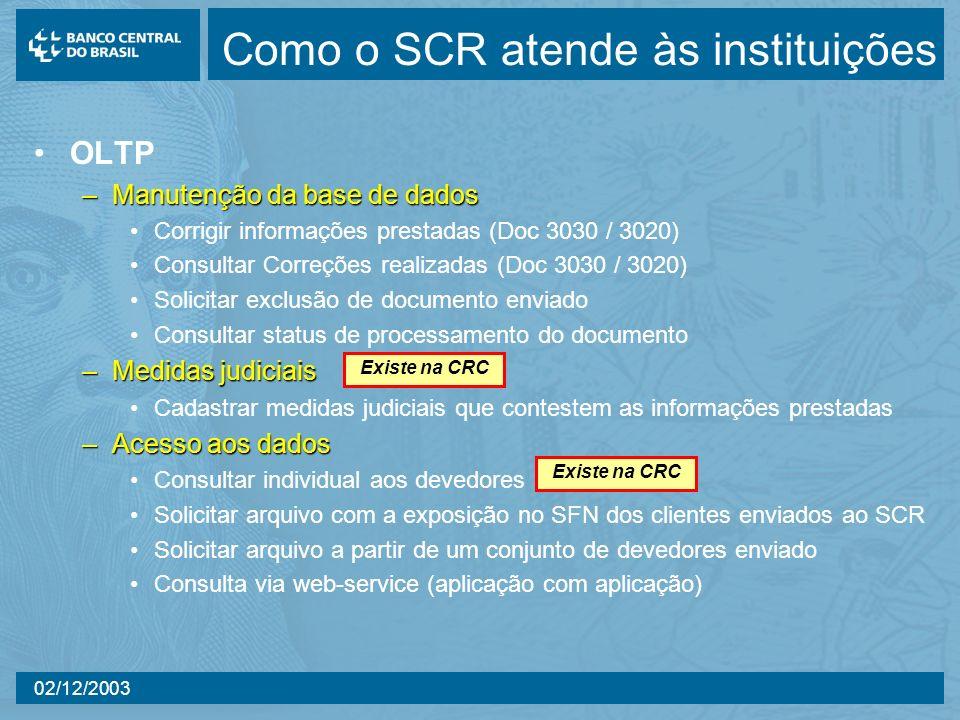 02/12/2003 Como o SCR atende às instituições OLTP –Manutenção da base de dados Corrigir informações prestadas (Doc 3030 / 3020) Consultar Correções re