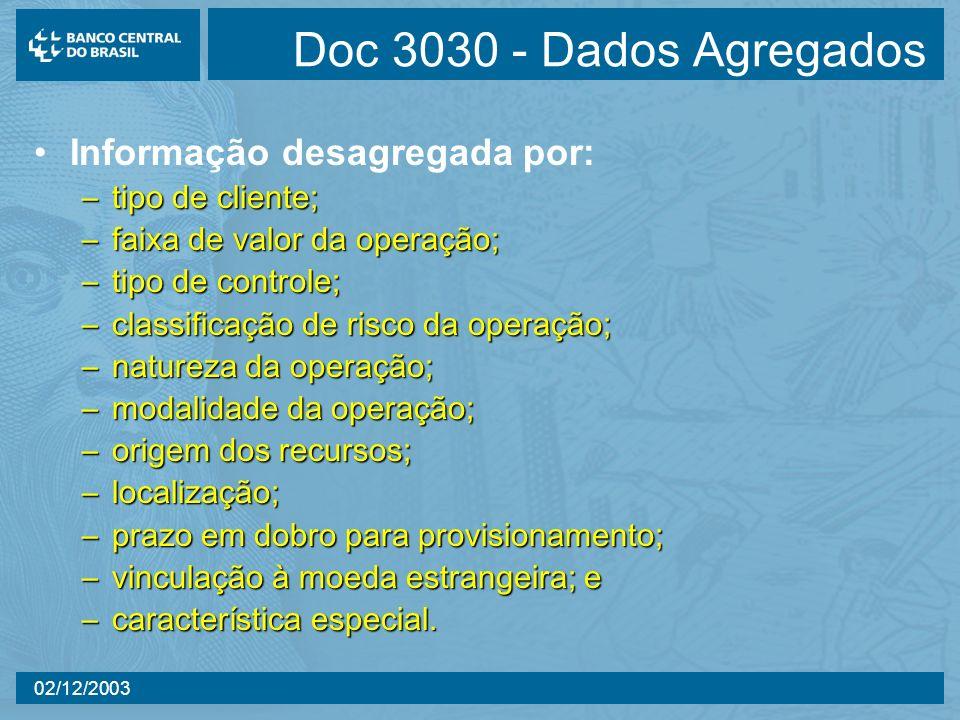 02/12/2003 Doc 3020