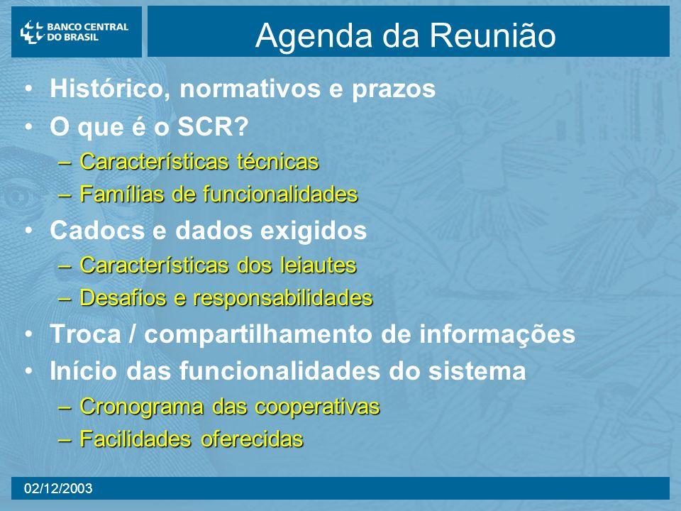 02/12/2003 Agenda da Reunião Histórico, normativos e prazos O que é o SCR? –Características técnicas –Famílias de funcionalidades Cadocs e dados exigi