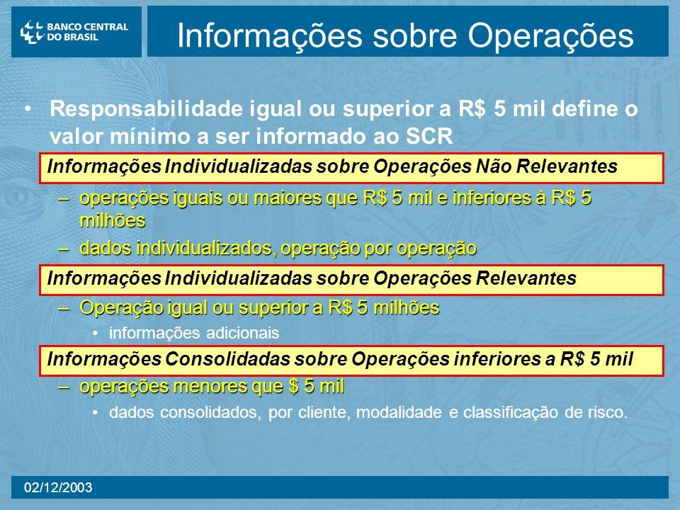 02/12/2003 Informações sobre Operações Responsabilidade igual ou superior a R$ 5 mil define o valor mínimo a ser informado ao SCR –operações iguais ou