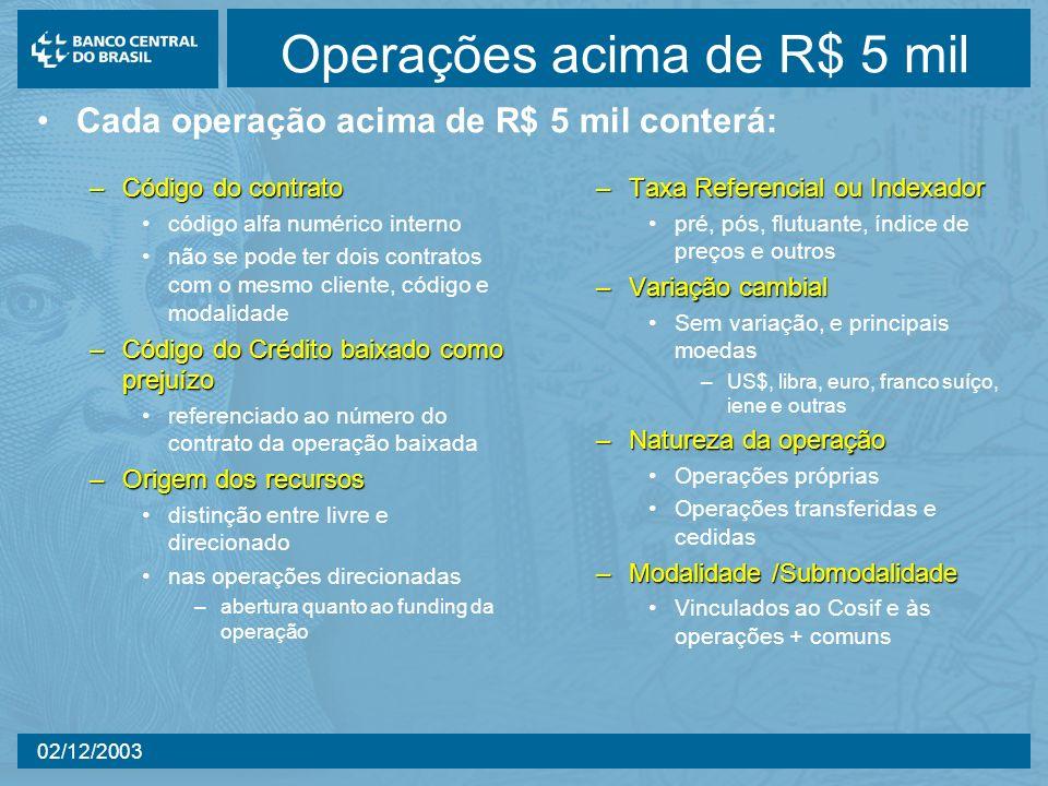 02/12/2003 Operações acima de R$ 5 mil –Código do contrato código alfa numérico interno não se pode ter dois contratos com o mesmo cliente, código e m