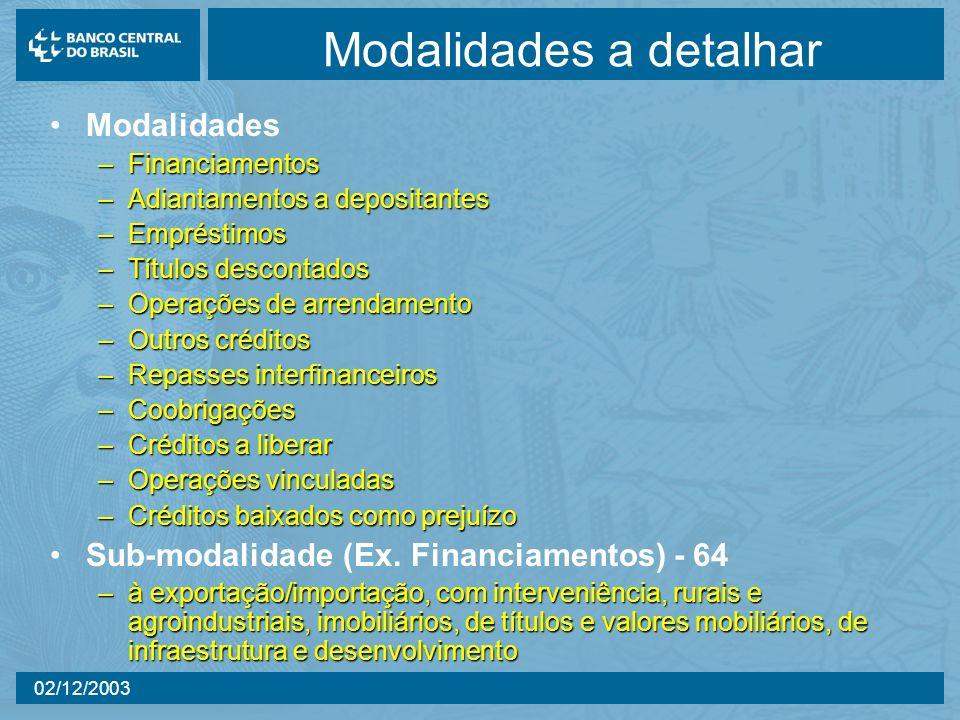 02/12/2003 Modalidades a detalhar Modalidades –Financiamentos –Adiantamentos a depositantes –Empréstimos –Títulos descontados –Operações de arrendamen