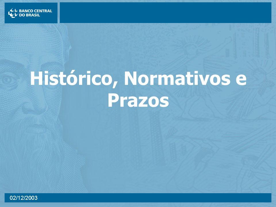 02/12/2003 Histórico, Normativos e Prazos