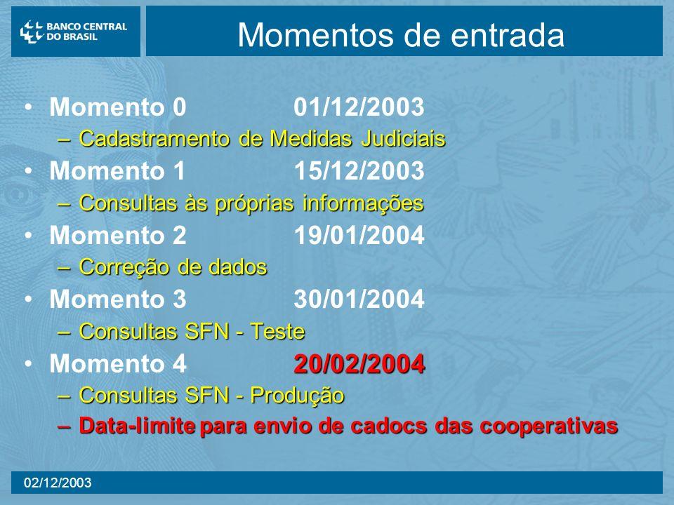 02/12/2003 Momentos de entrada Momento 0 01/12/2003 –Cadastramento de Medidas Judiciais Momento 115/12/2003 –Consultas às próprias informações Momento