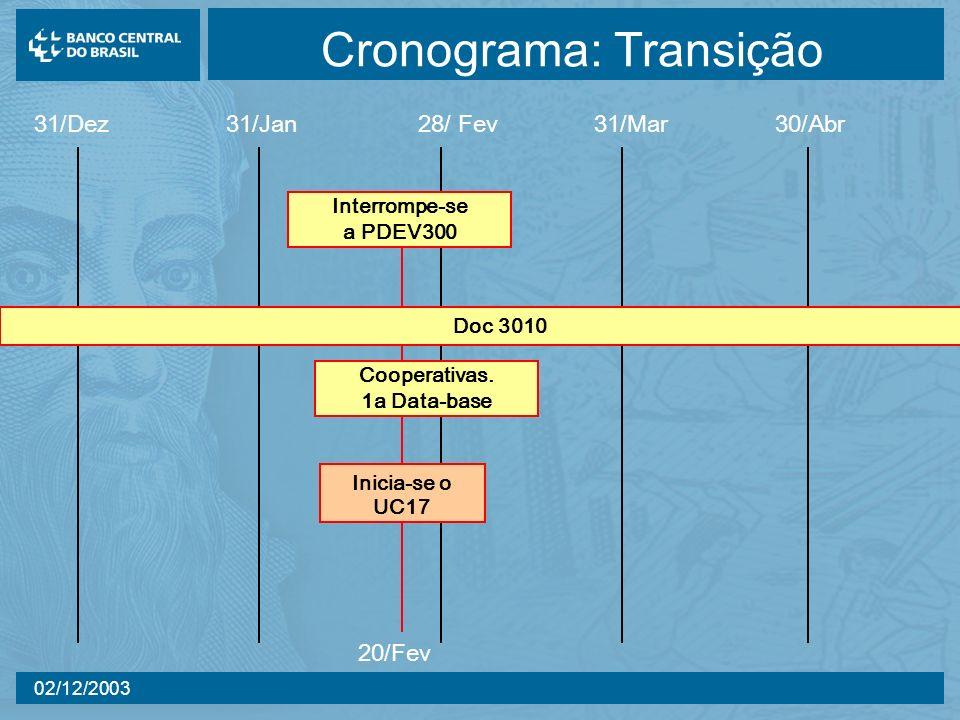 02/12/2003 31/Dez 31/Jan 28/ Fev 31/Mar 30/Abr Inicia-se o UC17 Cooperativas. 1a Data-base Doc 3010 Interrompe-se a PDEV300 20/Fev Cronograma: Transiç