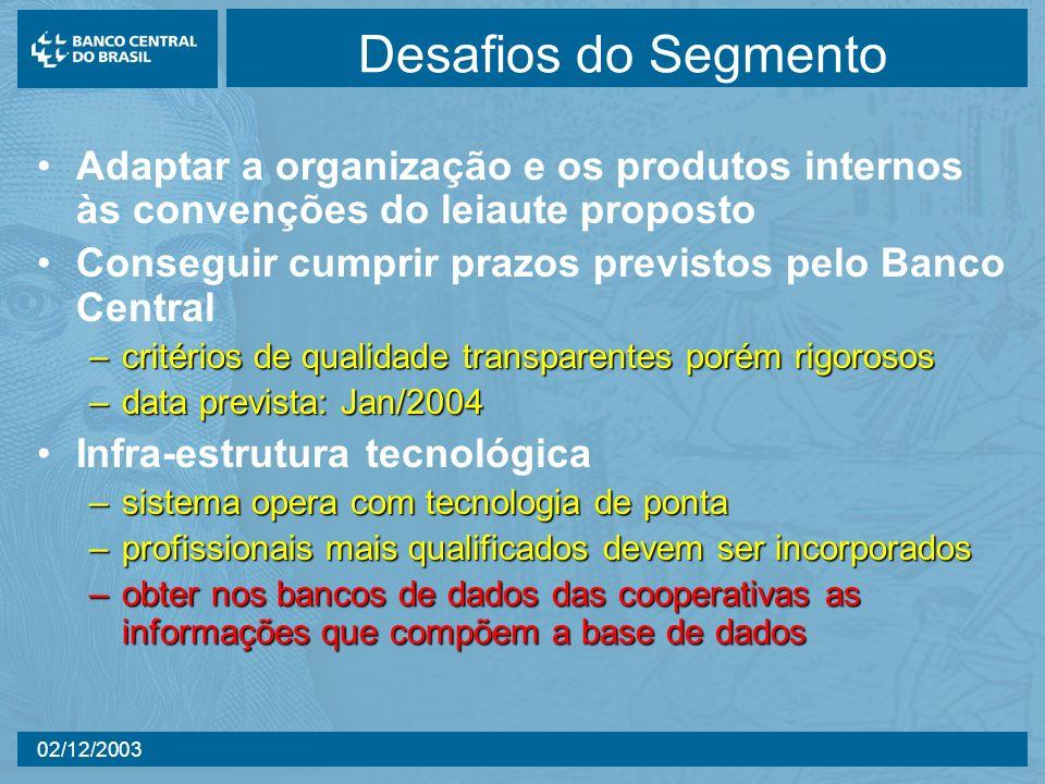 02/12/2003 Desafios do Segmento Adaptar a organização e os produtos internos às convenções do leiaute proposto Conseguir cumprir prazos previstos pelo
