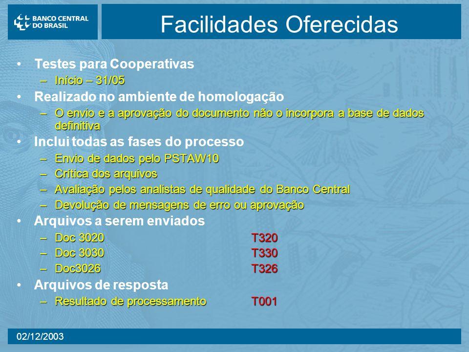 02/12/2003 Facilidades Oferecidas Testes para Cooperativas –Início – 31/05 Realizado no ambiente de homologação –O envio e a aprovação do documento nã