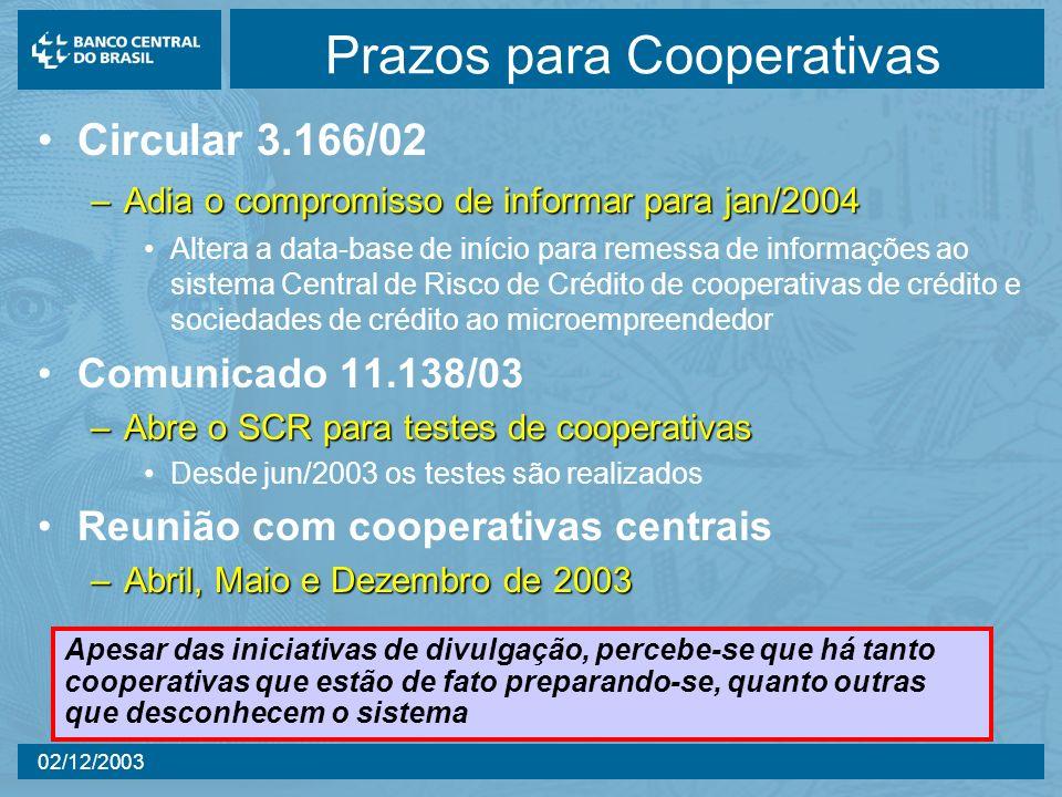 02/12/2003 Prazos para Cooperativas Circular 3.166/02 –Adia o compromisso de informar para jan/2004 Altera a data-base de início para remessa de infor