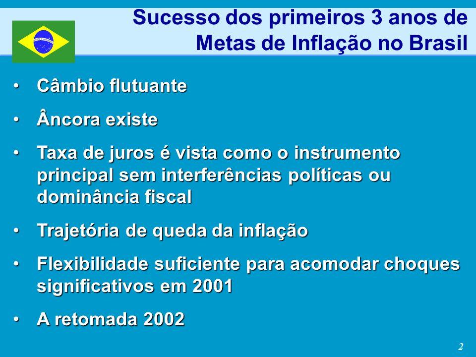 2 Câmbio flutuanteCâmbio flutuante Âncora existeÂncora existe Taxa de juros é vista como o instrumento principal sem interferências políticas ou domin