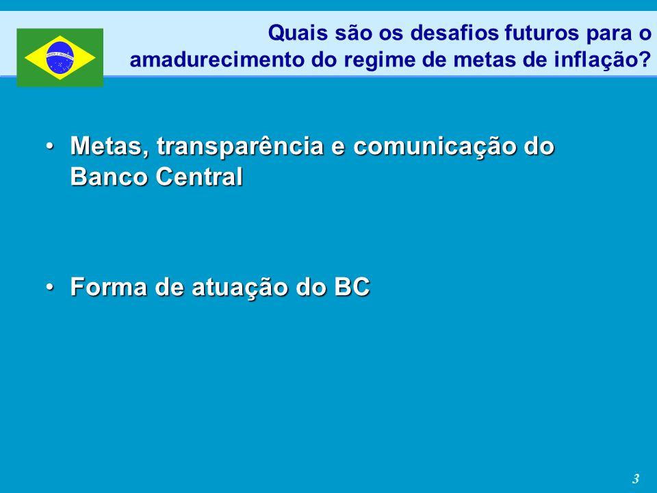 3 Metas, transparência e comunicação do Banco CentralMetas, transparência e comunicação do Banco Central Forma de atuação do BCForma de atuação do BC Quais são os desafios futuros para o amadurecimento do regime de metas de inflação?