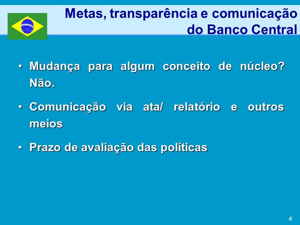 6 Metas, transparência e comunicação do Banco Central Mudança para algum conceito de núcleo? Não.Mudança para algum conceito de núcleo? Não. Comunicaç