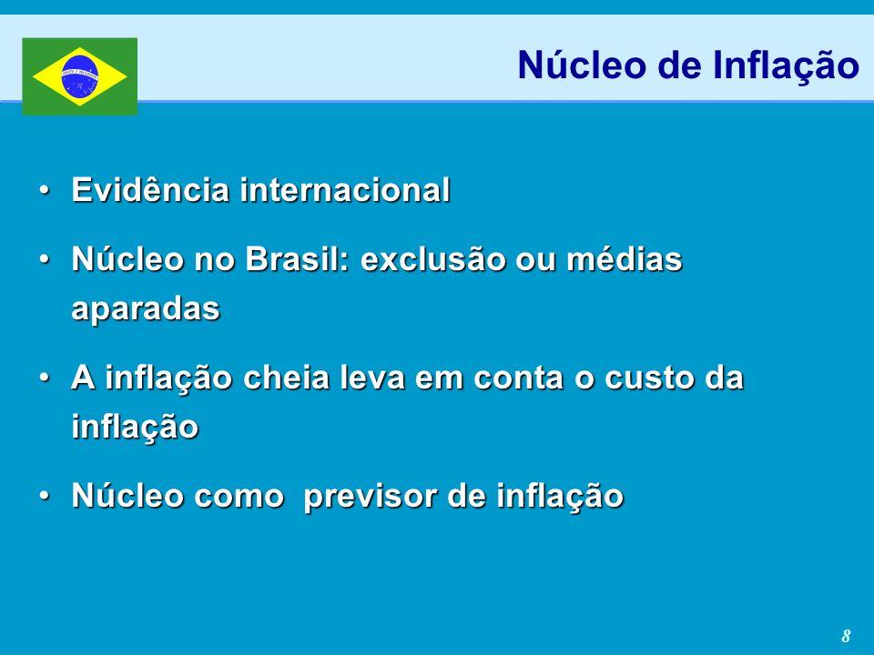 8 Núcleo de Inflação Evidência internacionalEvidência internacional Núcleo no Brasil: exclusão ou médias aparadasNúcleo no Brasil: exclusão ou médias aparadas A inflação cheia leva em conta o custo da inflaçãoA inflação cheia leva em conta o custo da inflação Núcleo como previsor de inflaçãoNúcleo como previsor de inflação