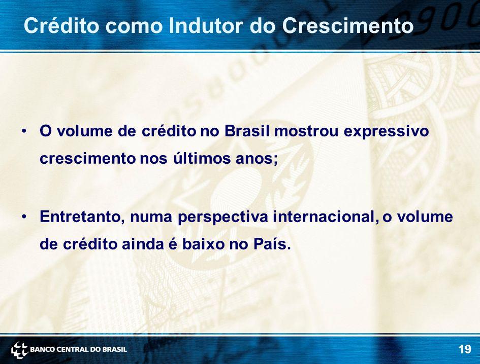 19 O volume de crédito no Brasil mostrou expressivo crescimento nos últimos anos; Entretanto, numa perspectiva internacional, o volume de crédito aind