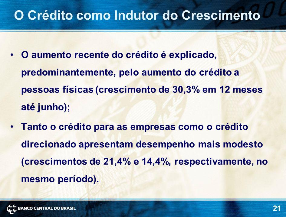 21 O aumento recente do crédito é explicado, predominantemente, pelo aumento do crédito a pessoas físicas (crescimento de 30,3% em 12 meses até junho)