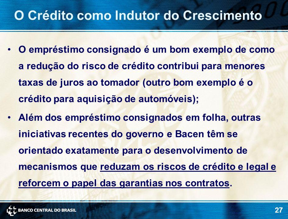 27 O empréstimo consignado é um bom exemplo de como a redução do risco de crédito contribui para menores taxas de juros ao tomador (outro bom exemplo